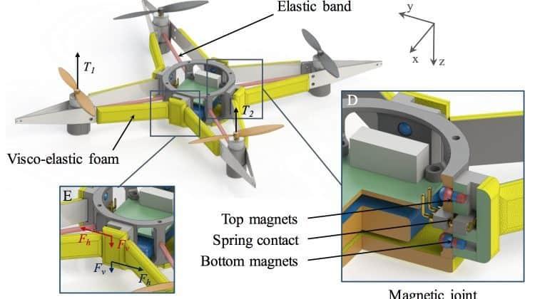epfl drone